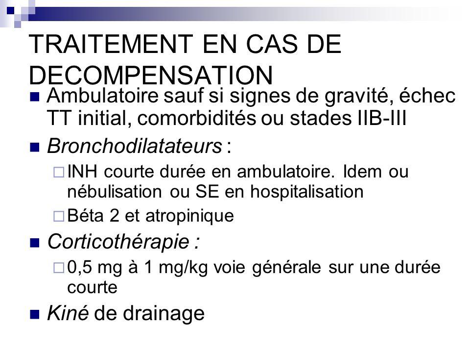 TRAITEMENT EN CAS DE DECOMPENSATION Ambulatoire sauf si signes de gravité, échec TT initial, comorbidités ou stades IIB-III Bronchodilatateurs : INH c