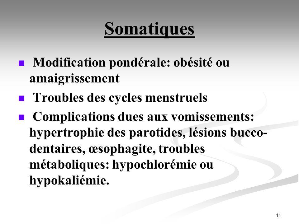 11 Somatiques Modification pondérale: obésité ou amaigrissement Troubles des cycles menstruels Complications dues aux vomissements: hypertrophie des p