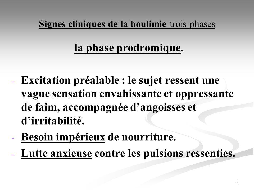 4 Signes cliniques de la boulimie trois phases la phase prodromique. - - Excitation préalable : le sujet ressent une vague sensation envahissante et o