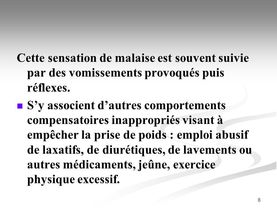 9 SIGNES ASSOCIES Conscience du trouble Préoccupation pondérale et physique.
