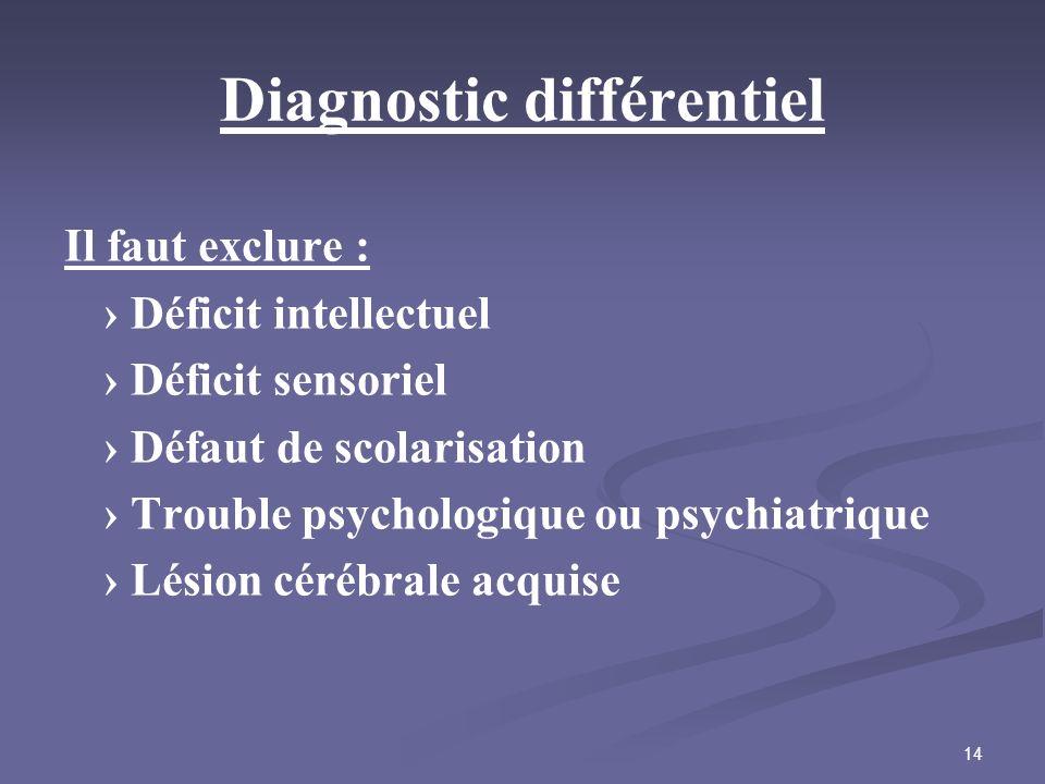14 Diagnostic différentiel Il faut exclure : Déficit intellectuel Déficit sensoriel Défaut de scolarisation Trouble psychologique ou psychiatrique Lés