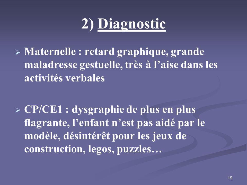 19 2) Diagnostic Maternelle : retard graphique, grande maladresse gestuelle, très à laise dans les activités verbales CP/CE1 : dysgraphie de plus en p