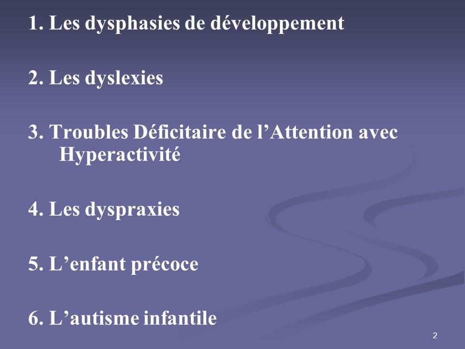 2 1. Les dysphasies de développement 2. Les dyslexies 3. Troubles Déficitaire de lAttention avec Hyperactivité 4. Les dyspraxies 5. Lenfant précoce 6.