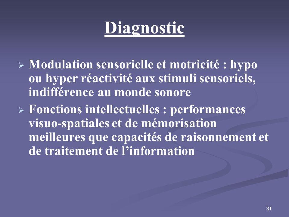 31 Diagnostic Modulation sensorielle et motricité : hypo ou hyper réactivité aux stimuli sensoriels, indifférence au monde sonore Fonctions intellectu