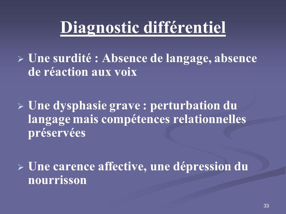 33 Diagnostic différentiel Une surdité : Absence de langage, absence de réaction aux voix Une dysphasie grave : perturbation du langage mais compétenc