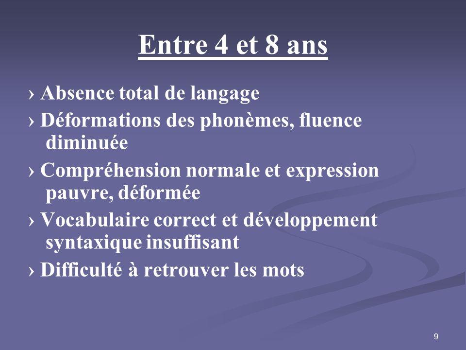 9 Entre 4 et 8 ans Absence total de langage Déformations des phonèmes, fluence diminuée Compréhension normale et expression pauvre, déformée Vocabulai