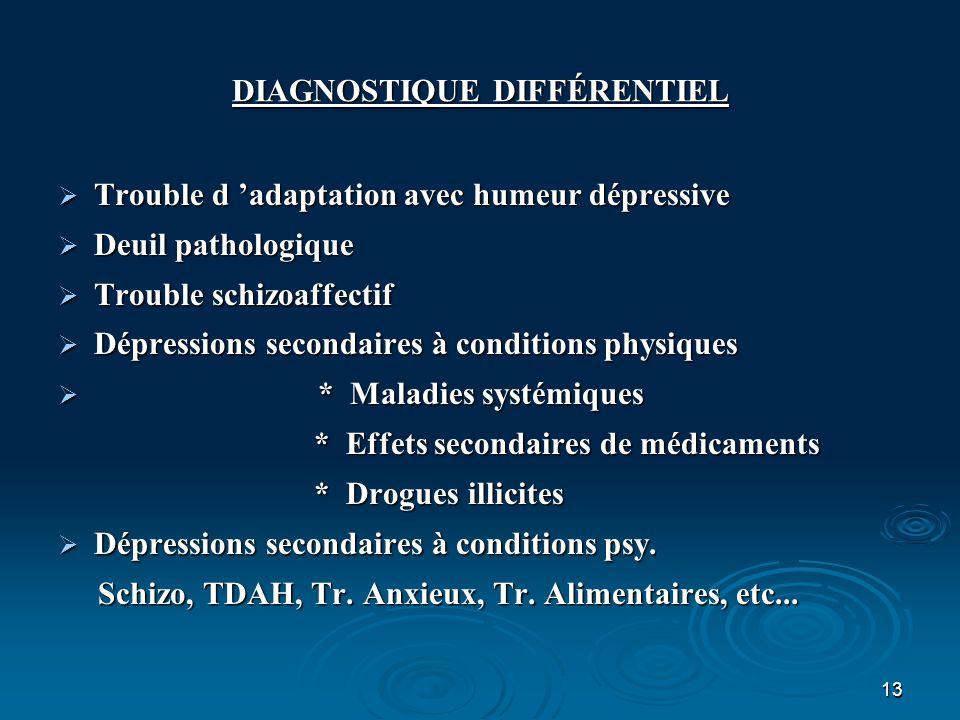 13 DIAGNOSTIQUE DIFFÉRENTIEL Trouble d adaptation avec humeur dépressive Trouble d adaptation avec humeur dépressive Deuil pathologique Deuil patholog