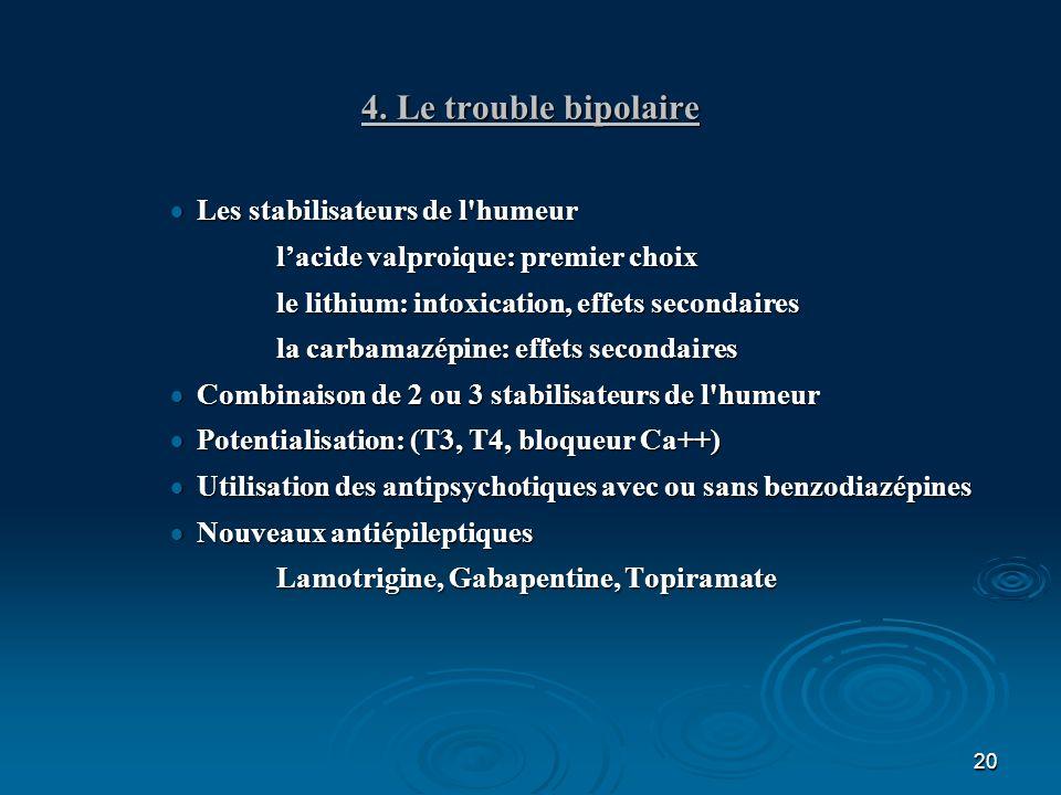 20 4. Le trouble bipolaire Les stabilisateurs de l'humeur Les stabilisateurs de l'humeur lacide valproique: premier choix le lithium: intoxication, ef