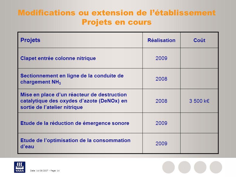 Date: 14/09/2007 - Page: 14 Modifications ou extension de létablissement Projets en cours Projets RéalisationCoût Clapet entrée colonne nitrique2009 S