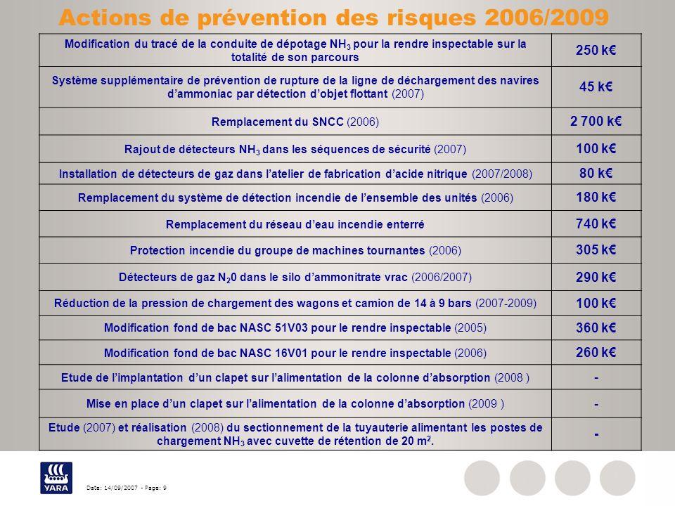 Date: 14/09/2007 - Page: 9 Actions de prévention des risques 2006/2009 Modification du tracé de la conduite de dépotage NH 3 pour la rendre inspectabl