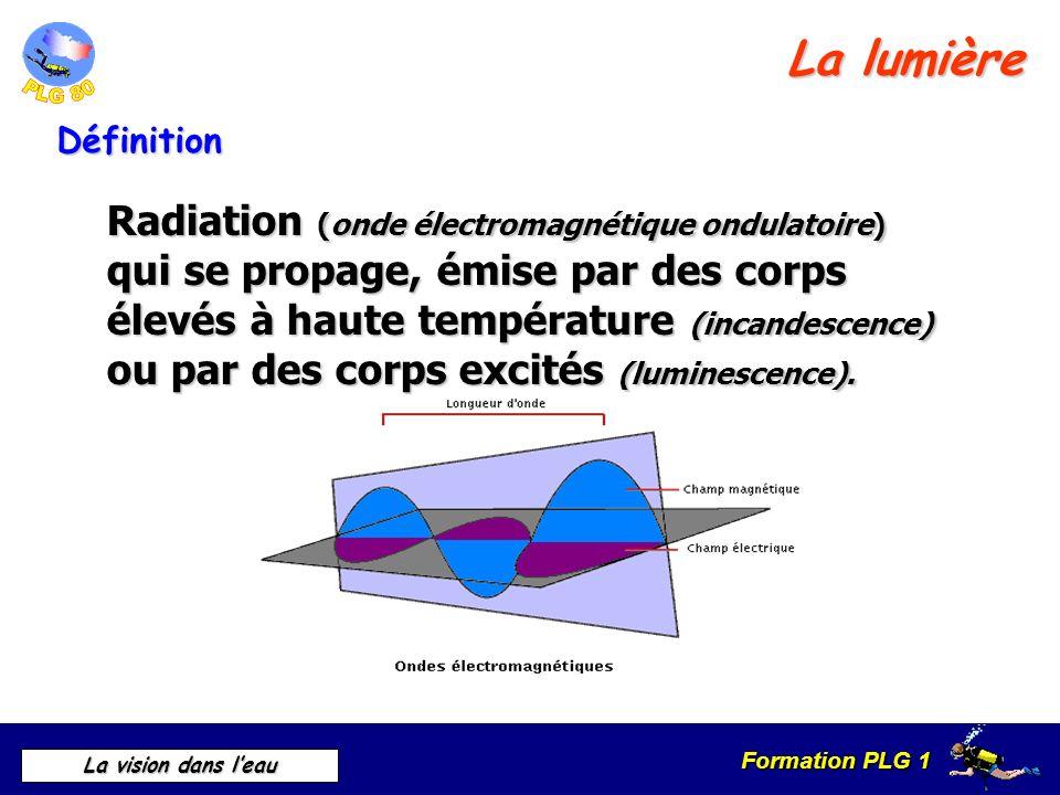 Formation PLG 1 La vision dans leau Radiation (onde (onde électromagnétique ondulatoire) qui se propage, propage, émise par des corps élevés à haute t