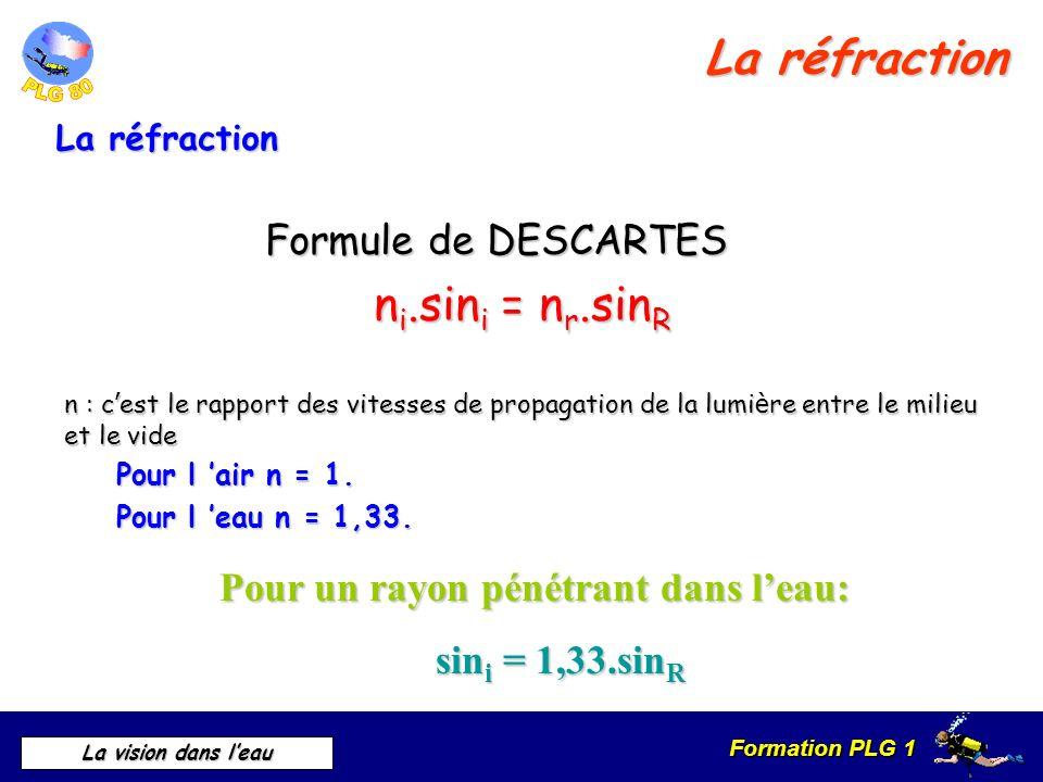 Formation PLG 1 La vision dans leau Formule de DESCARTES n i.sin i = n r.sin R n : c est le rapport des vitesses de propagation de la lumi è re entre