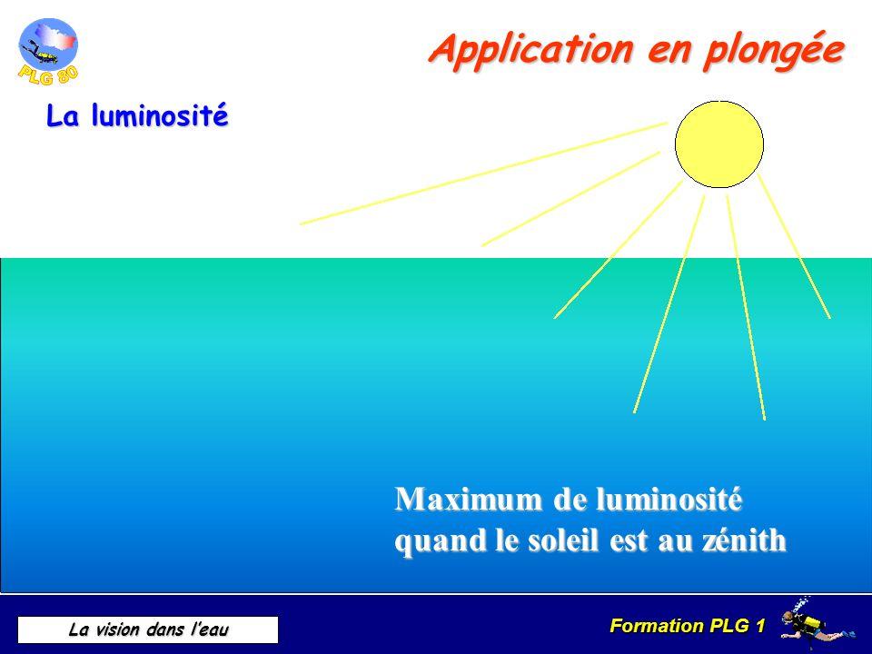 Formation PLG 1 La vision dans leau Maximum de luminosité quand le soleil est au zénith Application en plongée La luminosité