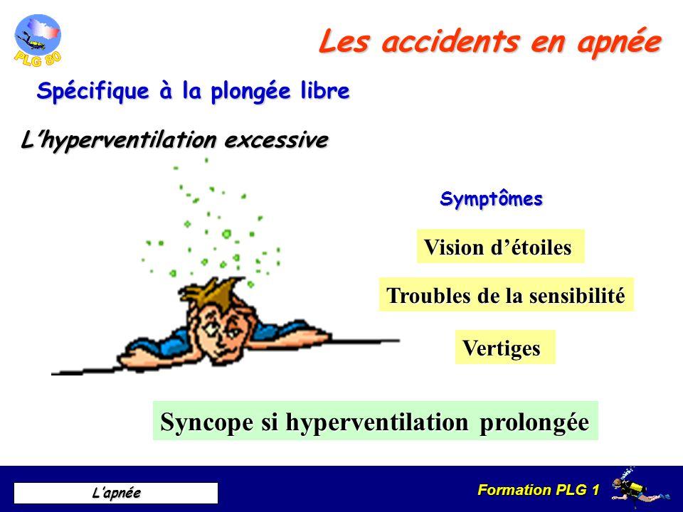 Formation PLG 1 Lapnée Spécifique à la plongée libre Les accidents en apnée L hyperventilation excessive Symptômes Vision détoiles Troubles de la sens