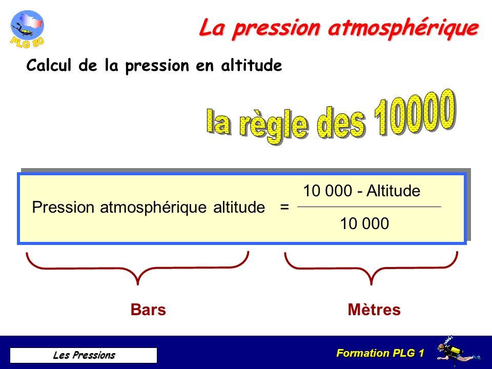 Formation PLG 1 Les Pressions La pression atmosphérique Calcul de la pression en altitude Pression atmosphérique altitude = 10 000 - Altitude 10 000 M