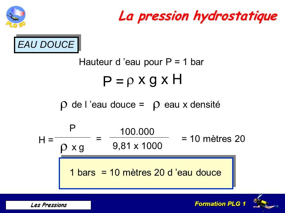 Formation PLG 1 Les Pressions La pression hydrostatique EAU DOUCE Hauteur d eau pour P = 1 bar P = x g x H de l eau douce = eau x densité H = P x g =