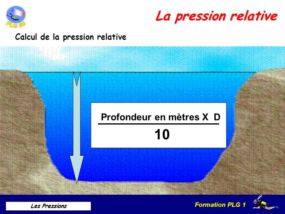 Formation PLG 1 Les Pressions La pression relative Calcul de la pression relative Profondeur en mètres X D 10