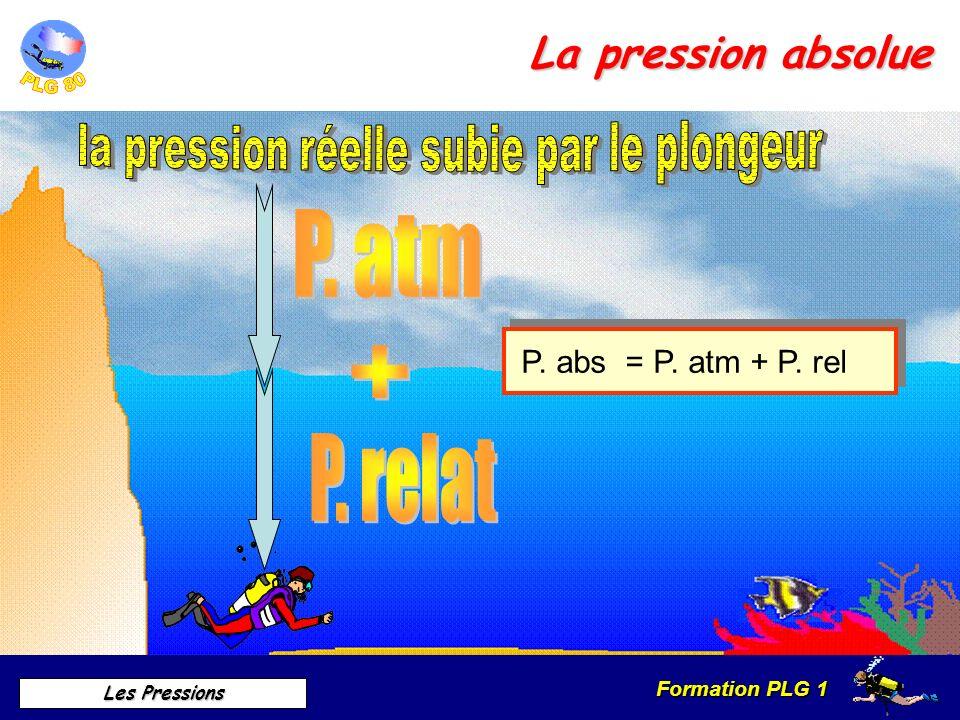 Formation PLG 1 Les Pressions La pression absolue P. abs = P. atm + P. rel