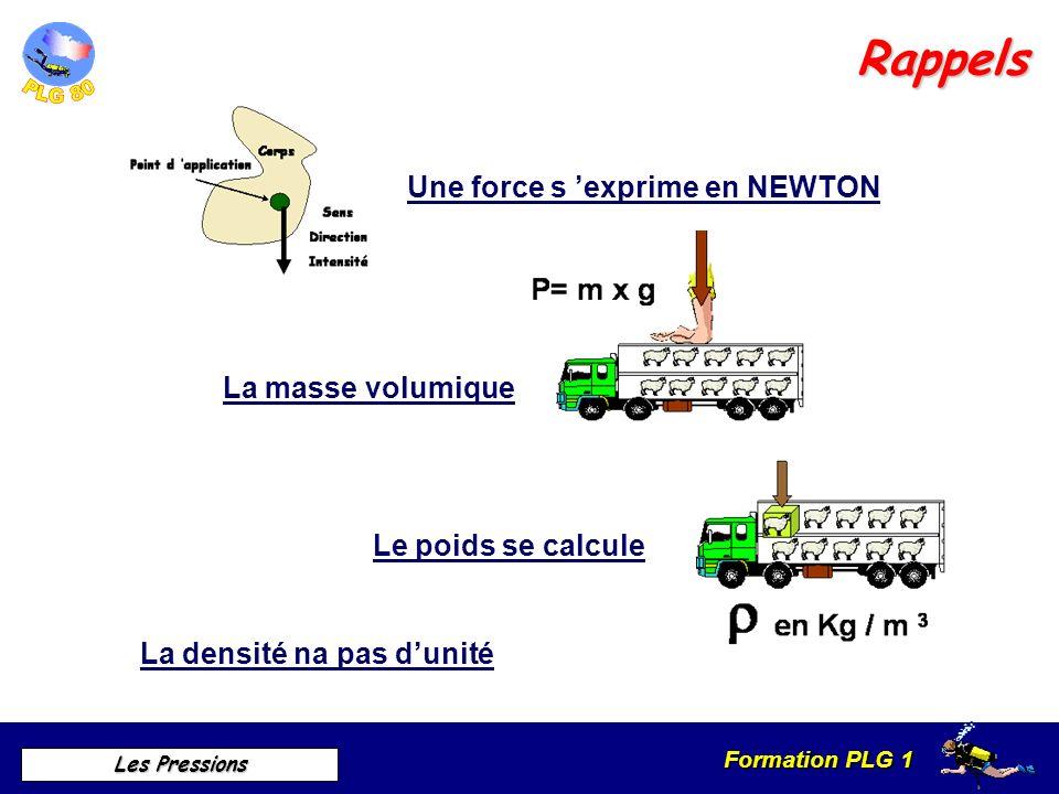 Formation PLG 1 Les Pressions Rappels Une force s exprime en NEWTON La masse volumique Le poids se calcule La densité na pas dunité