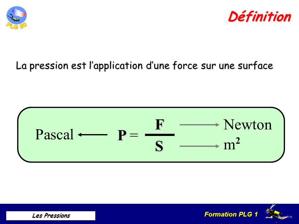 Formation PLG 1 Les Pressions Définition La pression est lapplication dune force sur une surface Pascal FP= S Newton m 2