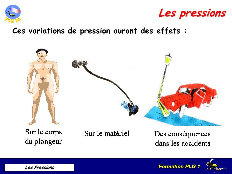 Formation PLG 1 Les Pressions Les pressions Ces variations de pression auront des effets :