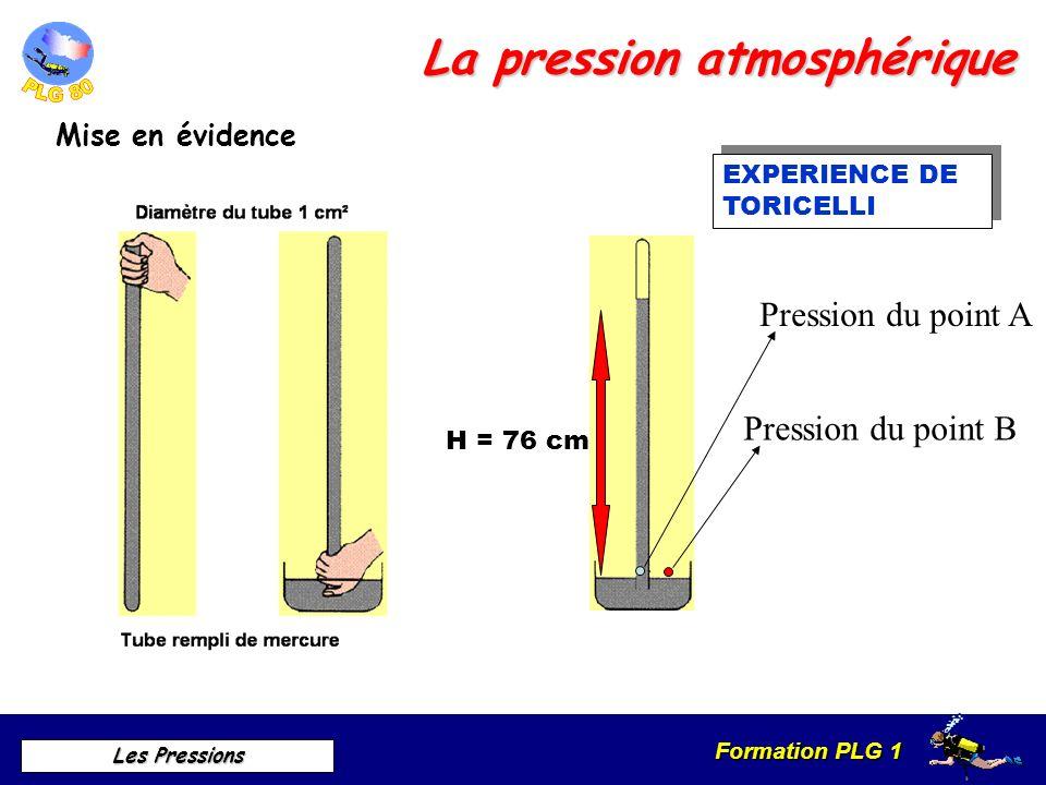 Formation PLG 1 Les Pressions La pression atmosphérique Mise en évidence EXPERIENCE DE TORICELLI H = 76 cm Pression du point A Pression du point B