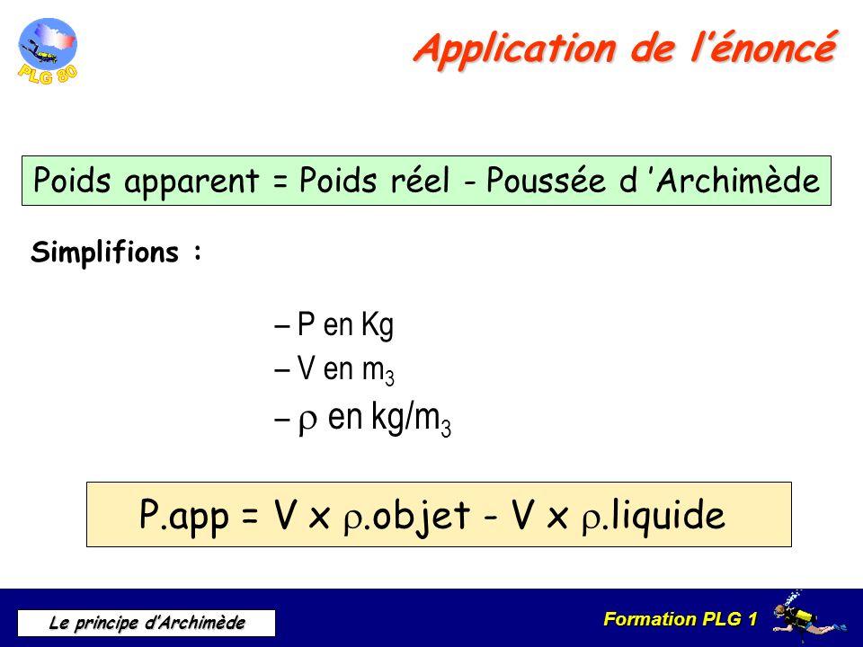 Formation PLG 1 Le principe dArchimède Application de lénoncé Simplifions : – P en Kg – V en m 3 – en kg/m 3 Poids apparent = Poids réel - Poussée d A