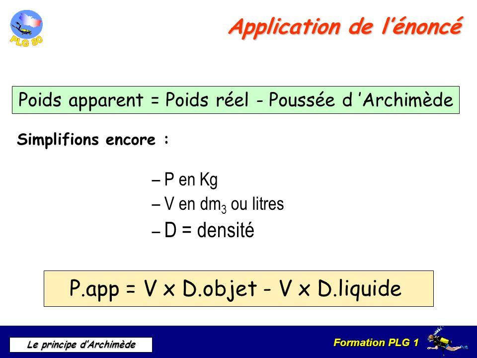 Formation PLG 1 Le principe dArchimède Application de lénoncé Simplifions encore : – P en Kg – V en dm 3 ou litres – D = densité Poids apparent = Poid