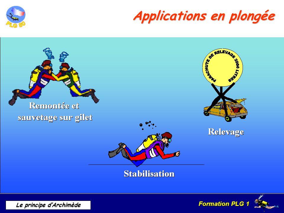 Formation PLG 1 Le principe dArchimède Applications en plongée