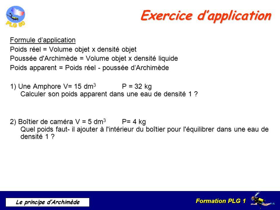 Formation PLG 1 Le principe dArchimède Exercice dapplication Formule dapplication Poids réel = Volume objet x densité objet Poussée d'Archimède = Volu