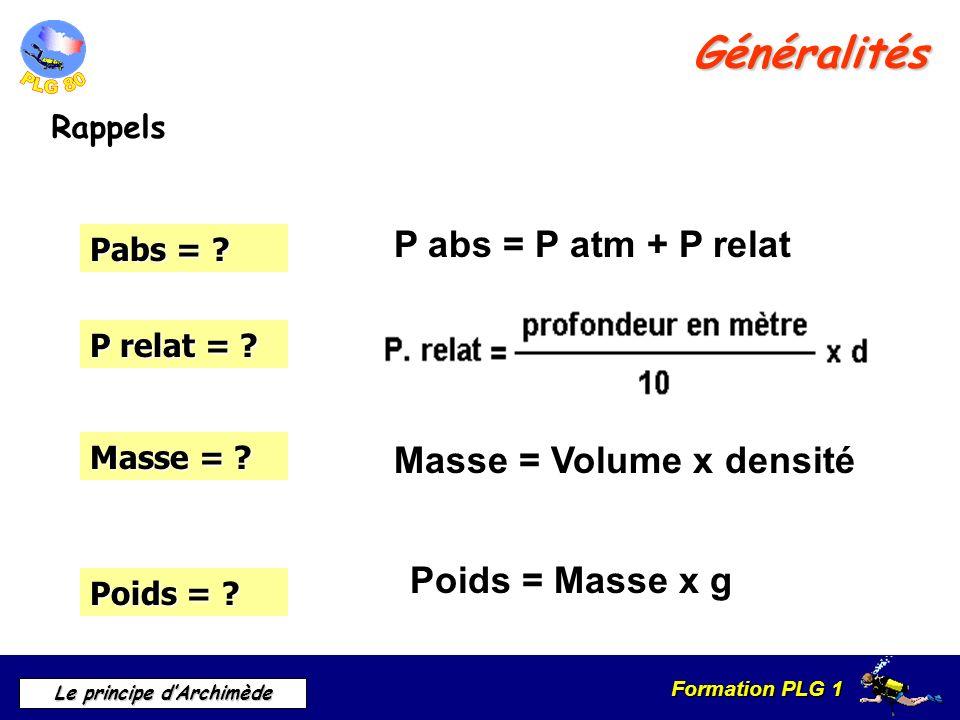 Formation PLG 1 Le principe dArchimède Généralités Rappels Pabs = ? P abs = P atm + P relat P relat = ? Masse = ? Masse = Volume x densité Poids = ? P