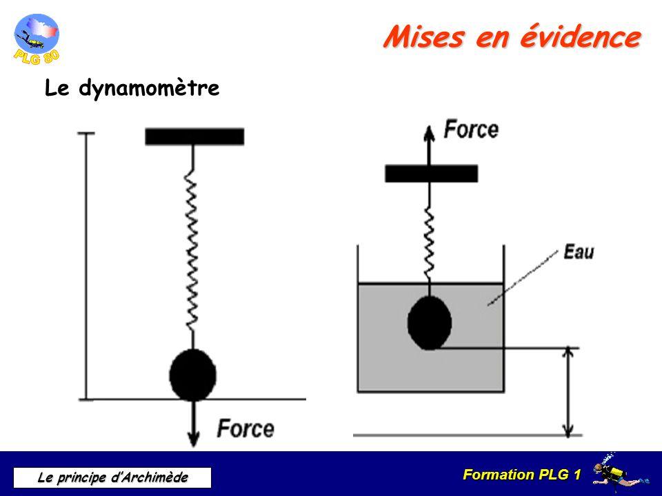 Formation PLG 1 Le principe dArchimède Mises en évidence Le dynamomètre
