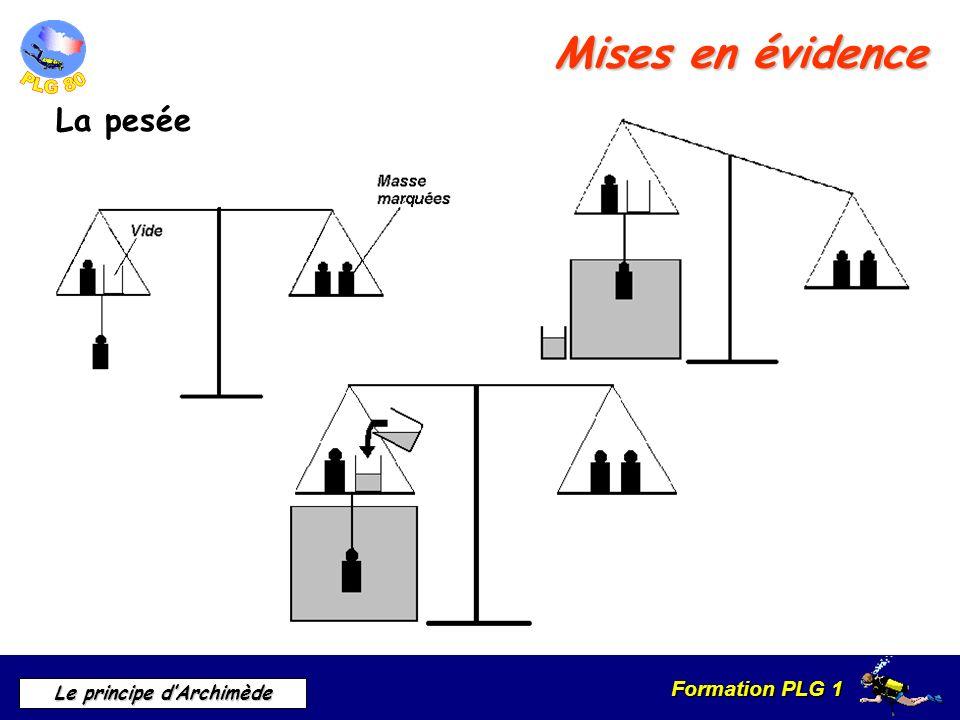 Formation PLG 1 Le principe dArchimède Mises en évidence La pesée