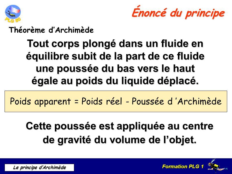 Formation PLG 1 Le principe dArchimède Énoncé du principe Théorème dArchimède Tout corps plongé dans un fluide en équilibre subit de la part de ce flu