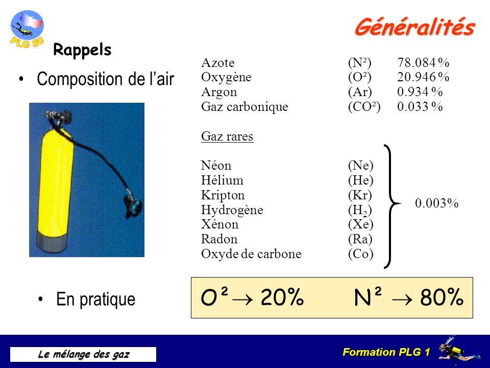 Formation PLG 1 Le mélange des gaz La plongée aux mélanges Profondeur équivalente Rechercher une profondeur équivalente Pression absolue équivalente Pae = Pabs x % N² mélange % N² gaz de référence Tables élaborées à lair (21/79)