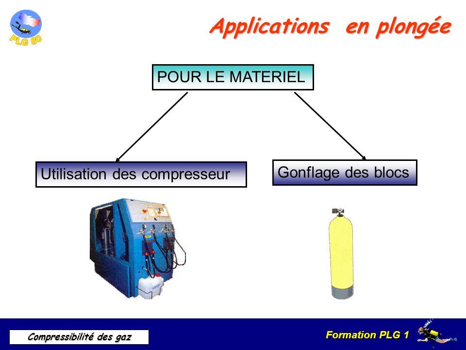 Formation PLG 1 Compressibilité des gaz Applications en plongée POUR LE MATERIEL Utilisation des compresseur Gonflage des blocs