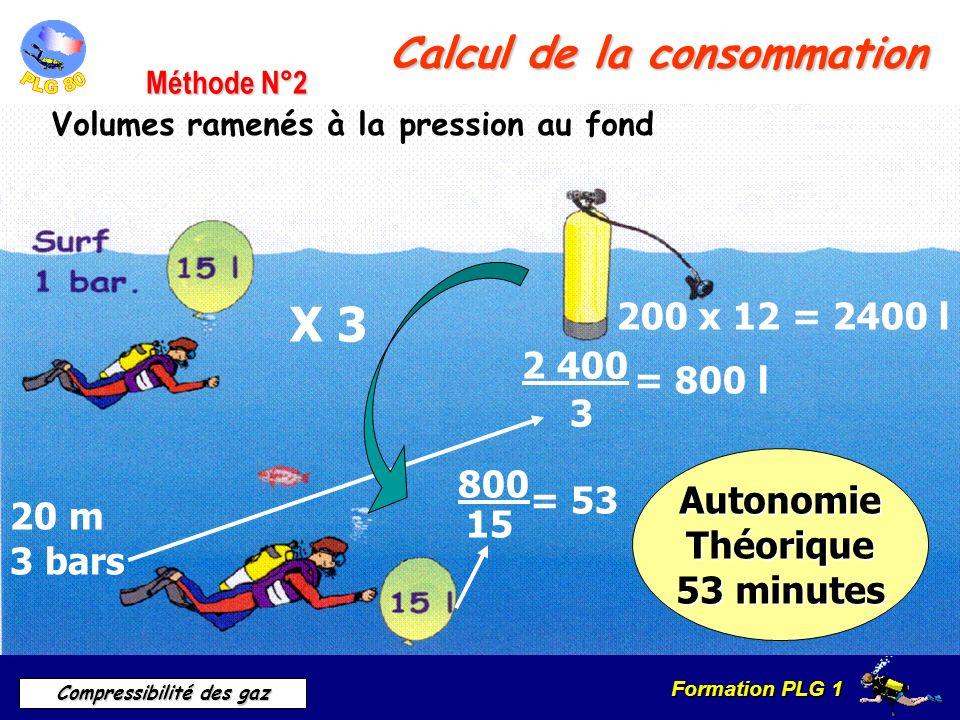 Formation PLG 1 Compressibilité des gaz Calcul de la consommation Volumes ramenés à la pression au fond Méthode N°2 X 3 200 x 12 = 2400 l AutonomieThé