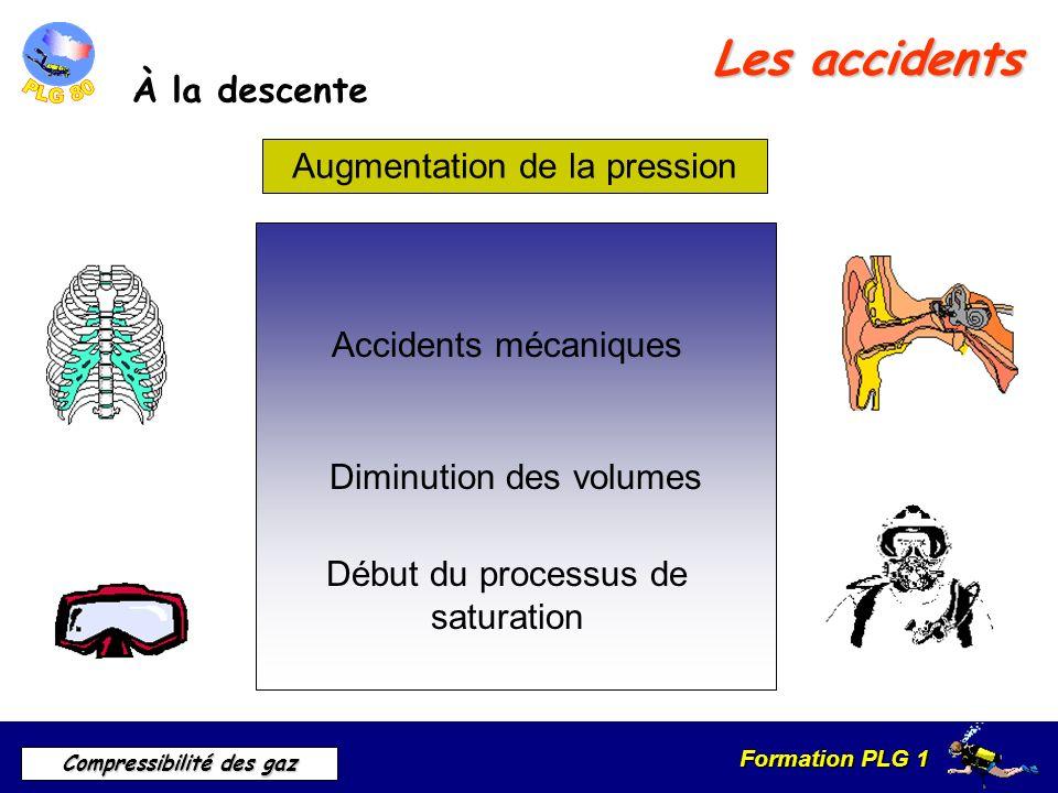 Formation PLG 1 Compressibilité des gaz Les accidents À la descente Augmentation de la pression Accidents mécaniques Diminution des volumes Début du p