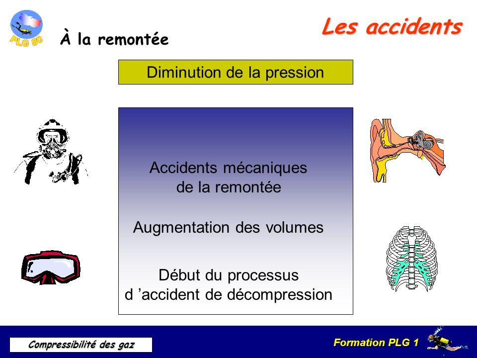 Formation PLG 1 Compressibilité des gaz Les accidents À la remontée Diminution de la pression Accidents mécaniques de la remontée Augmentation des vol
