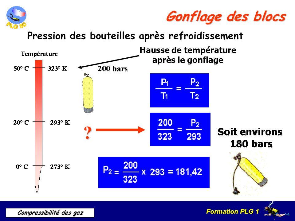 Formation PLG 1 Compressibilité des gaz Gonflage des blocs Pression des bouteilles après refroidissement ? Hausse de température après le gonflage