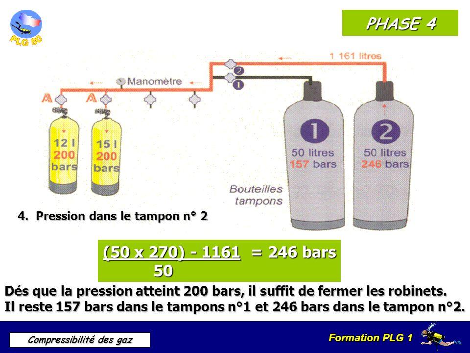 Formation PLG 1 Compressibilité des gaz PHASE 4 4. Pression dans le tampon n° 2 (50 x 270) - 1161 = 246 bars 50 50 Dés que la pression atteint 200 bar