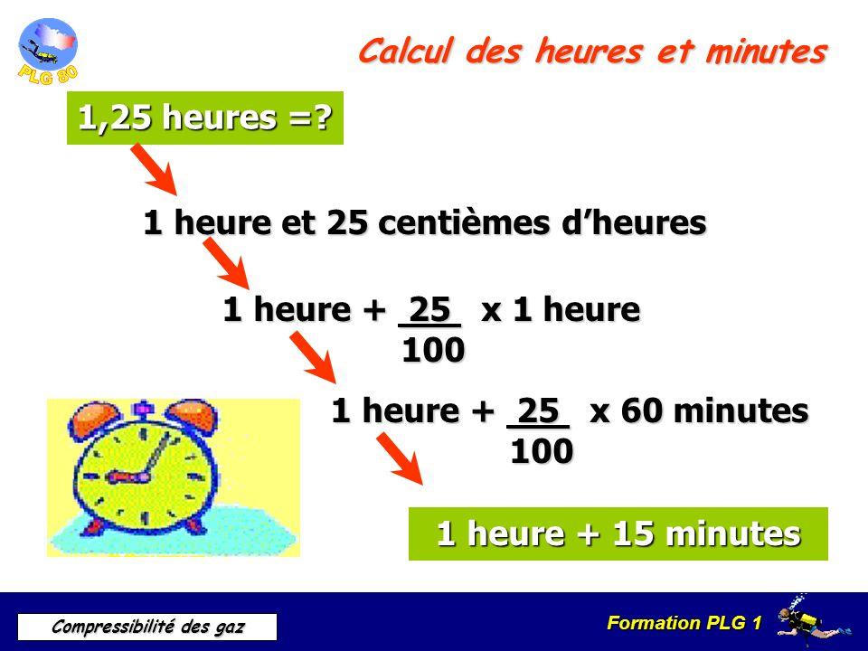 Formation PLG 1 Compressibilité des gaz Calcul des heures et minutes 1,25 heures =? 1 heure et 25 centièmes dheures 1 heure + 25 x 1 heure 100 100 1 h