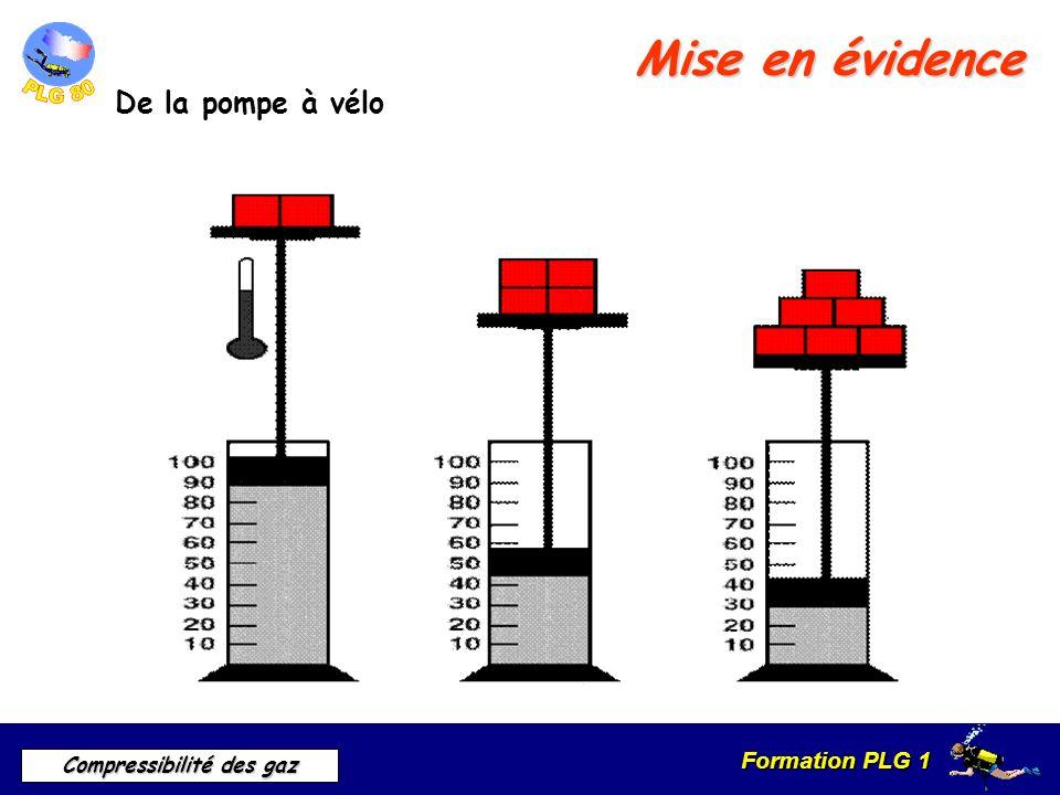 Formation PLG 1 Compressibilité des gaz Mise en évidence De la pompe à vélo