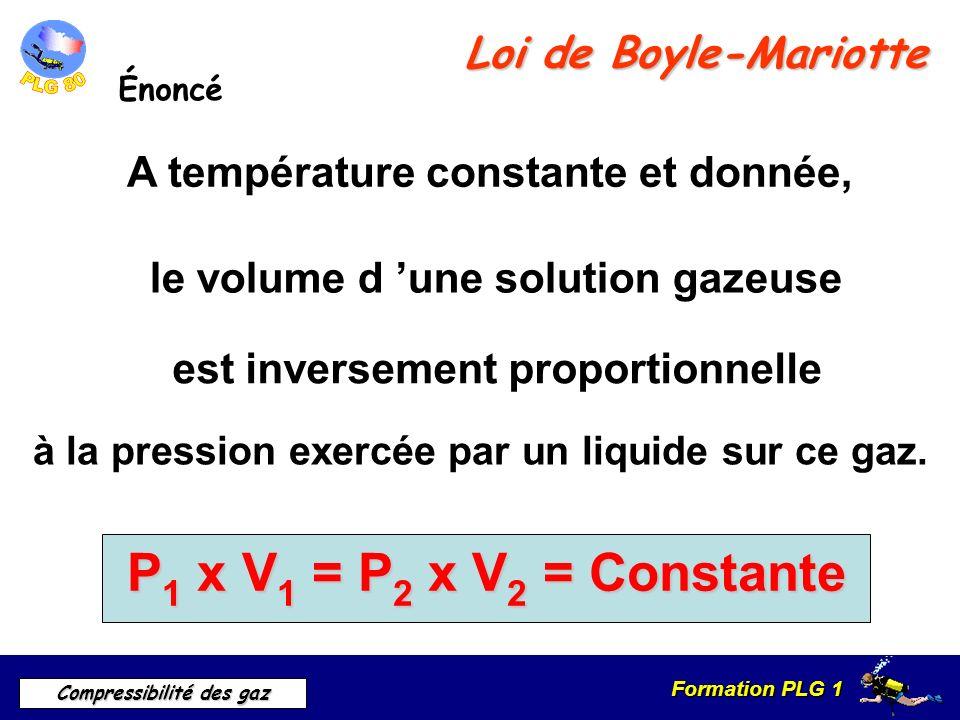 Formation PLG 1 Compressibilité des gaz Loi de Boyle-Mariotte Énoncé A température constante et donnée, le volume d une solution gazeuse est inverseme