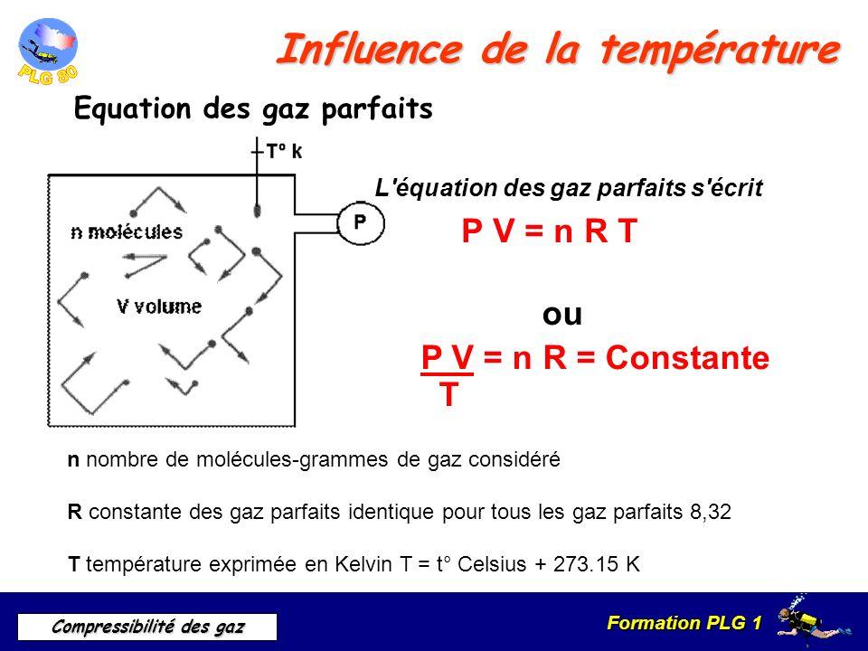 Formation PLG 1 Compressibilité des gaz Influence de la température Equation des gaz parfaits L'équation des gaz parfaits s'écrit P V = n R T n nombre