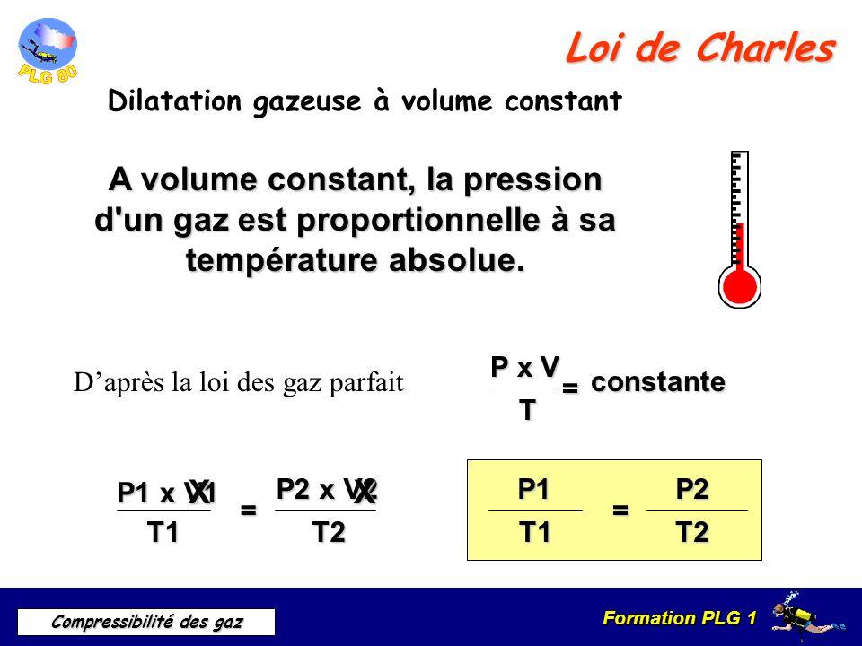Formation PLG 1 Compressibilité des gaz Loi de Charles Dilatation gazeuse à volume constant A volume constant, la pression d'un gaz est proportionnell