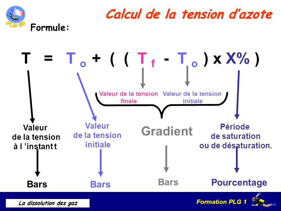 Formation PLG 1 La dissolution des gaz Calcul de la tension dazote Formule: T = T o + ( ( T f - T o ) x X% ) Valeur de la tension à l instant t Bars V