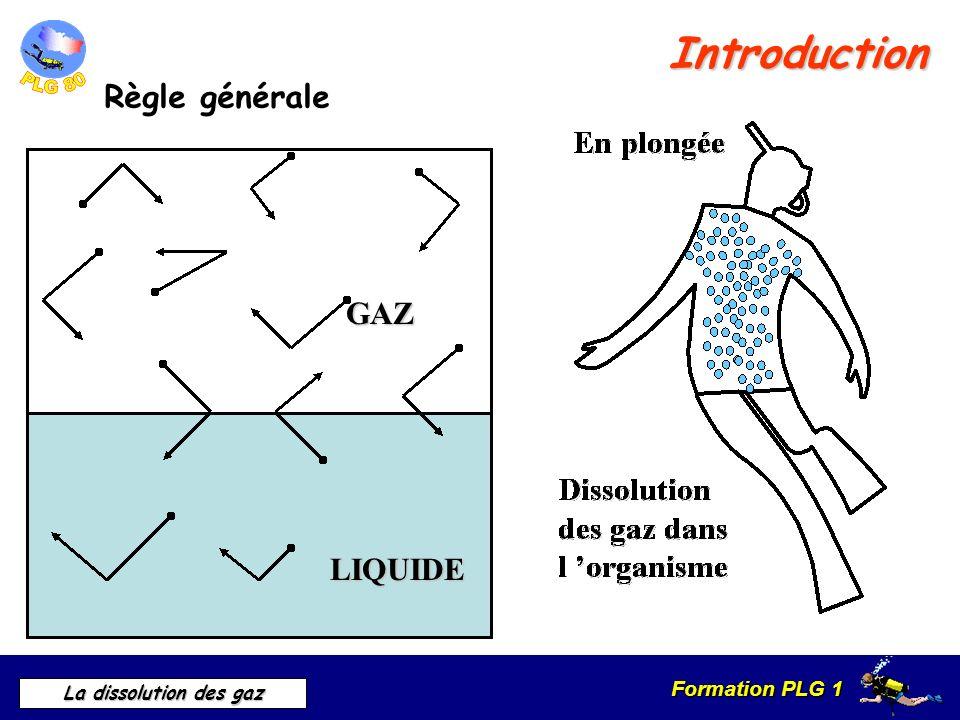 Formation PLG 1 La dissolution des gaz Introduction Règle générale GAZ LIQUIDE