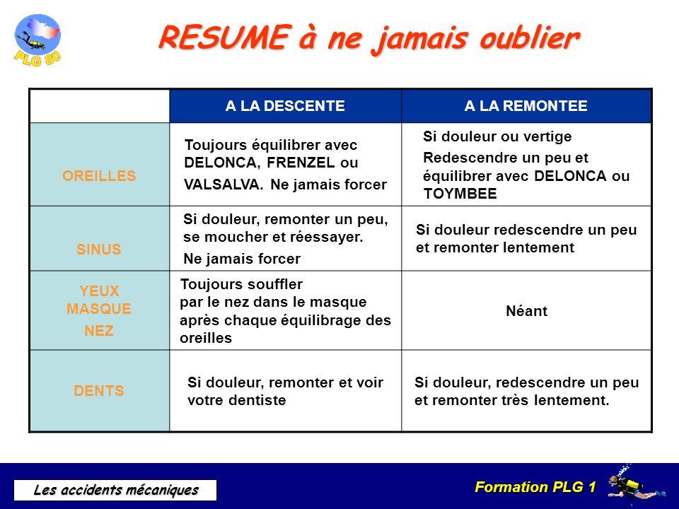 Formation PLG 1 Les accidents mécaniques RESUME à ne jamais oublier A LA DESCENTEA LA REMONTEE OREILLES Toujours équilibrer avec DELONCA, FRENZEL ou V