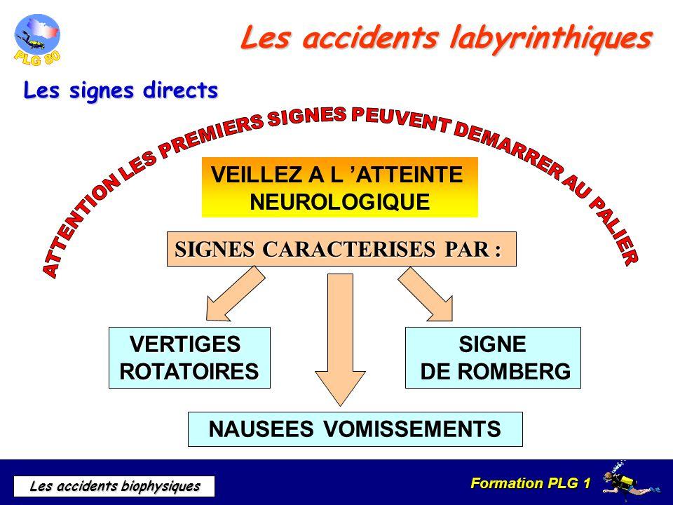 Formation PLG 1 Les accidents biophysiques Les signes directs VEILLEZ A L ATTEINTE NEUROLOGIQUE VERTIGESROTATOIRES NAUSEES VOMISSEMENTS SIGNE DE ROMBE